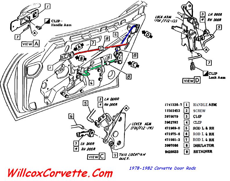 1979 Archives Willcox Corvette Inc Corvette Corvette C3 Chevy Pickup Trucks