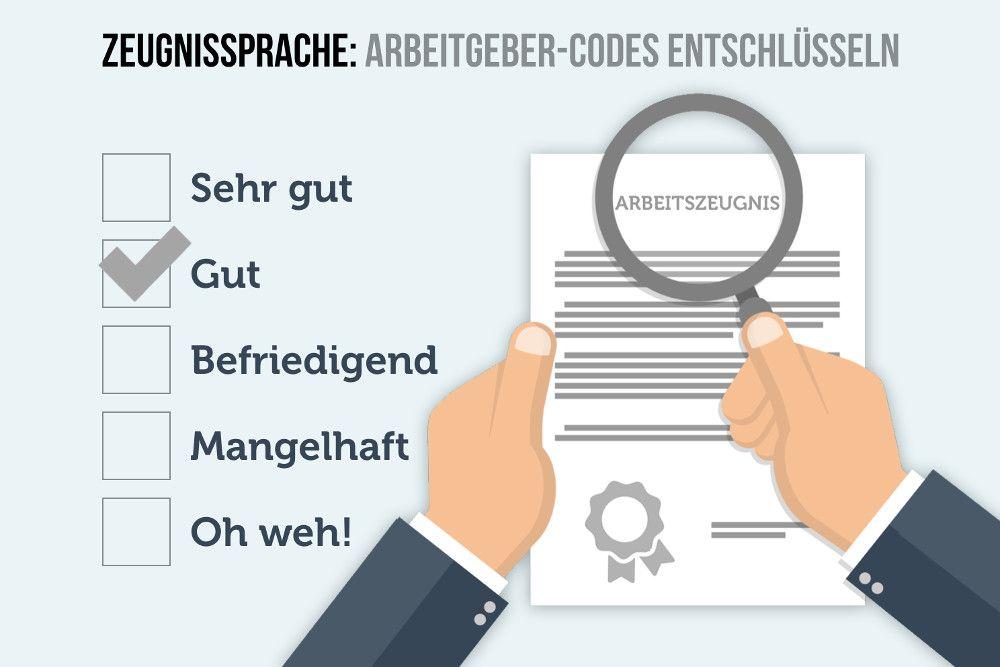 Arbeitszeugnis Formulierungen 200 Codes Entschlusselt Arbeitszeugnis Zeugnis Arbeitszeugnis Muster