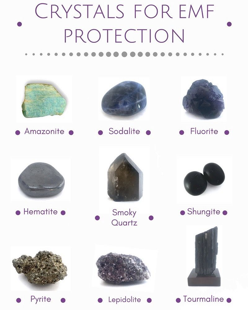 Healing Crystals to protect and shield you from