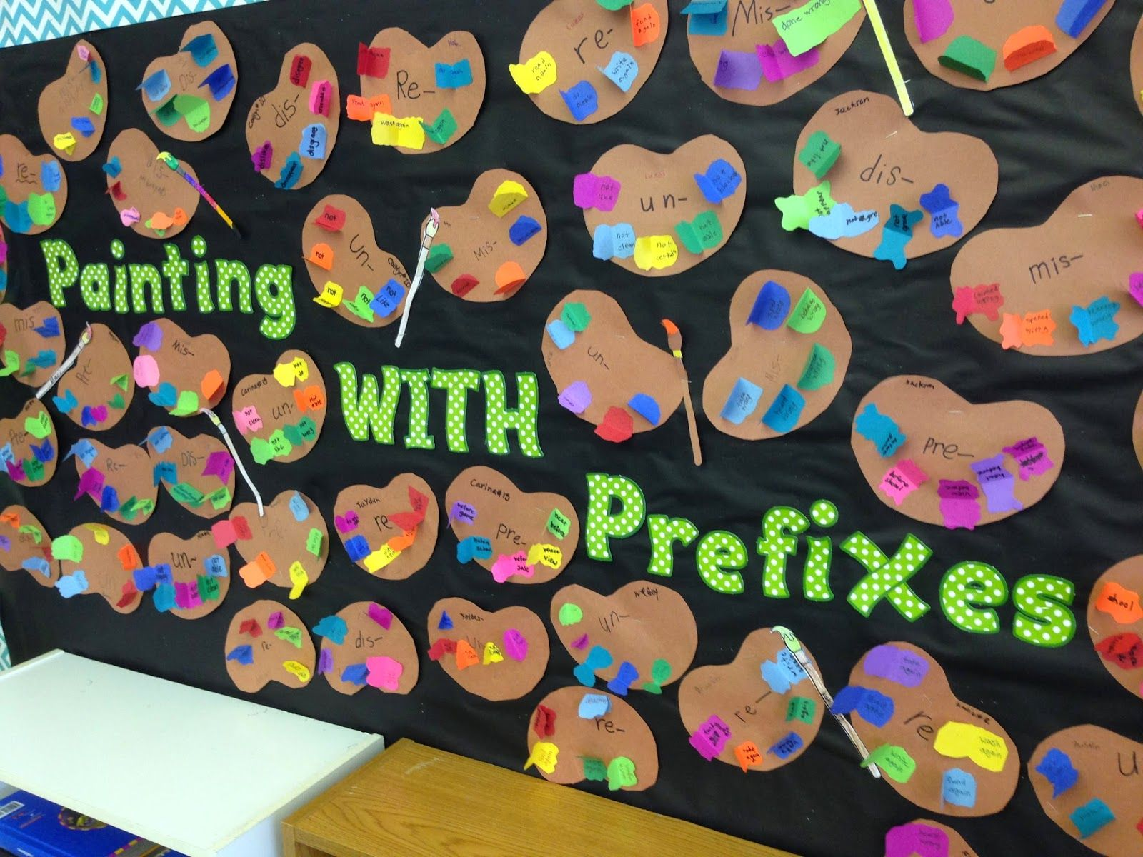 Painting With Prefixes With Images