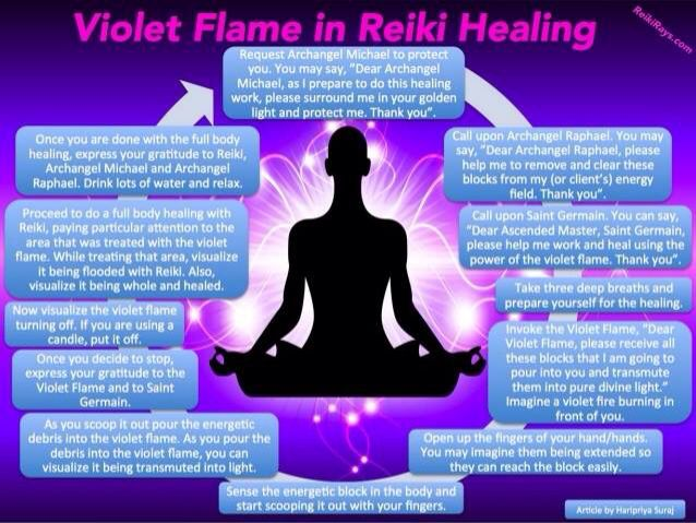 Violet Flame With Reiki Violet Energy Pinterest Violets