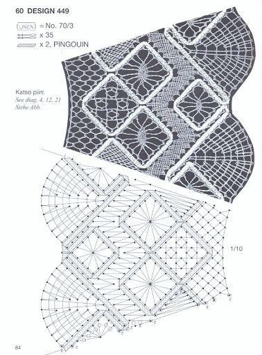 Bobbin lace with ribbon gimps - isamamo - Picasa Albums Web