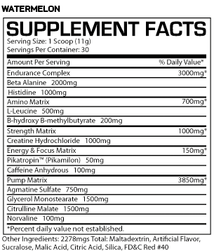 Pin On Pre Workout Supplement Reviews