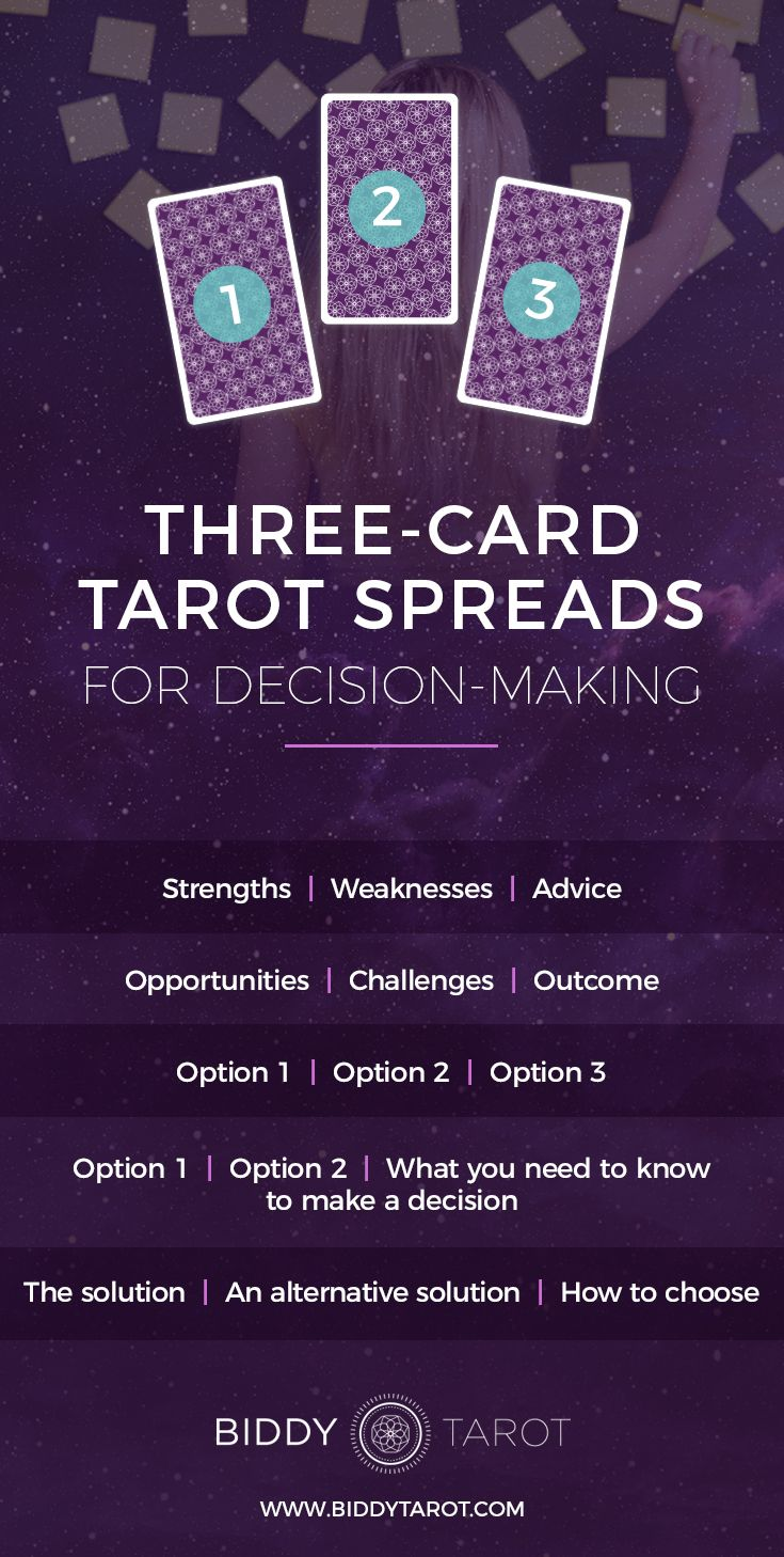 25 easy three card tarot spreads tarot spreads tarot