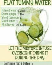 KETO - Recette d'eau facile pour le ventre plat (Recette d
