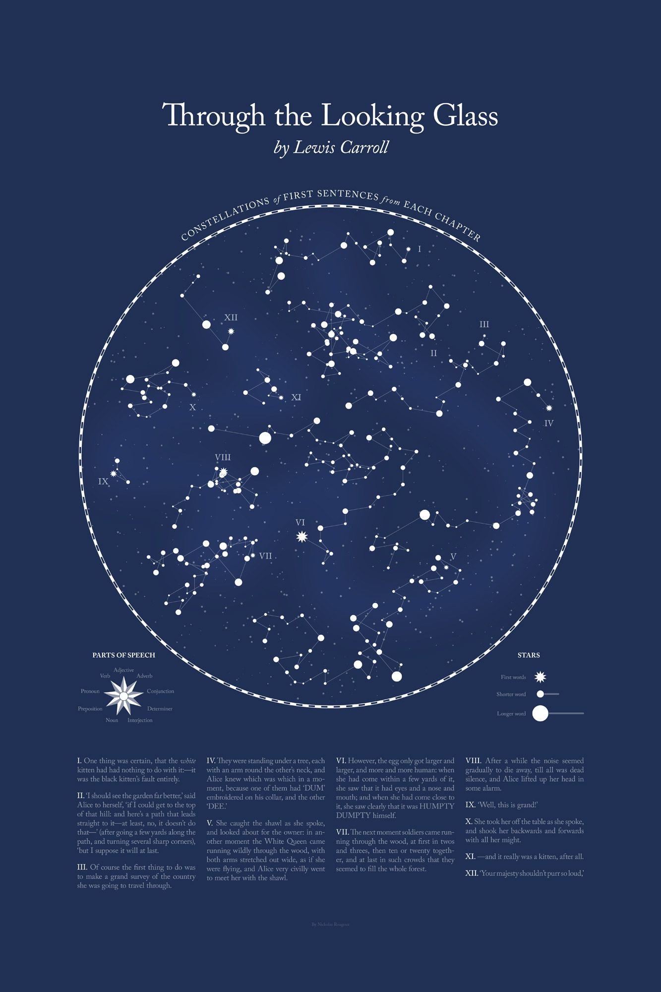 Constellations of first sentences from each chapter of short stories constellations of first sentences from each chapter of short stories ccuart Images