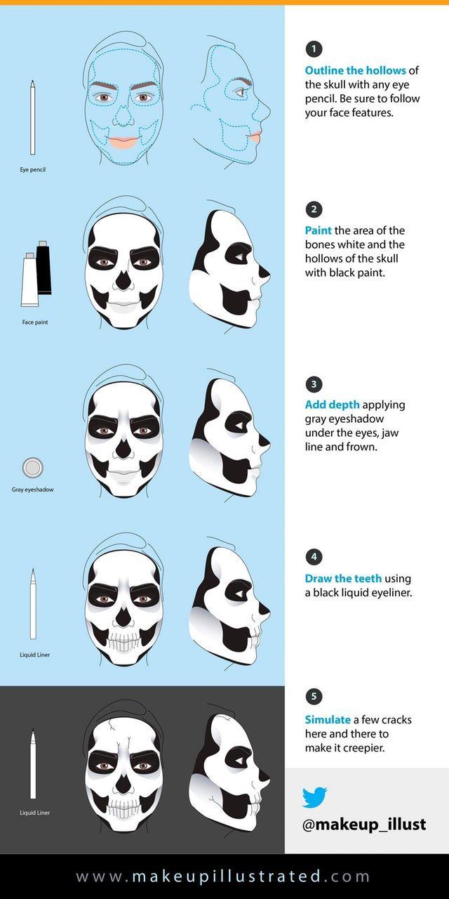 Reddit Beautydiagrams Illustrated Skeleton Makeup Tutorial