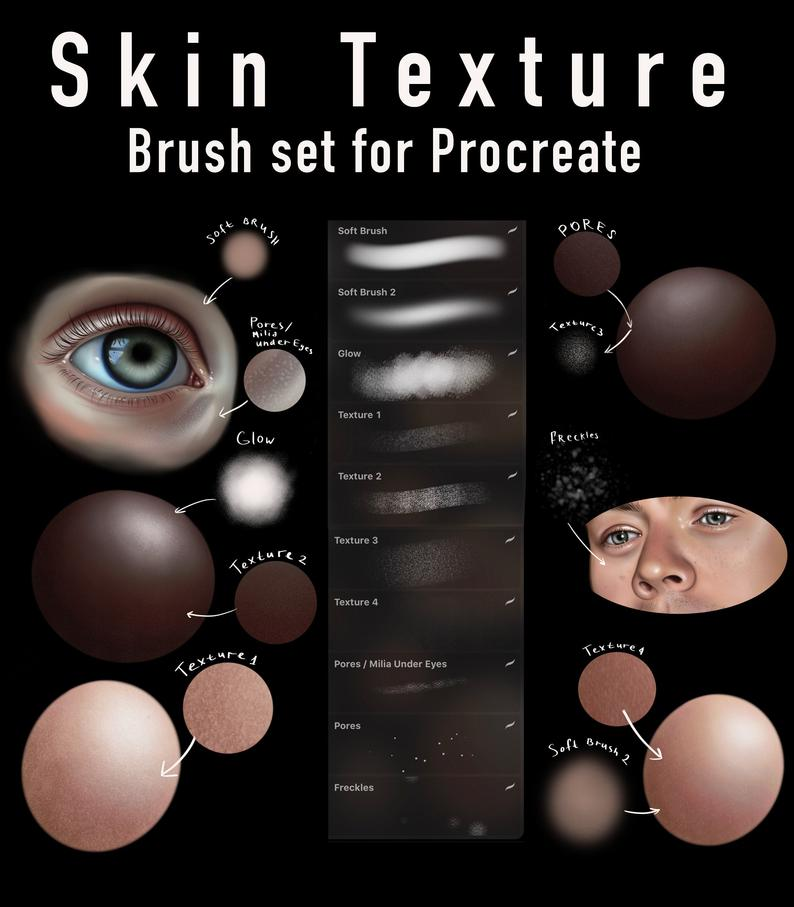 Skin Texture Brush Set for Procreate + 2 pallets f