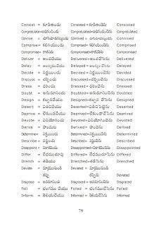 Vocabulary Words With Telugu Meaning Pdf