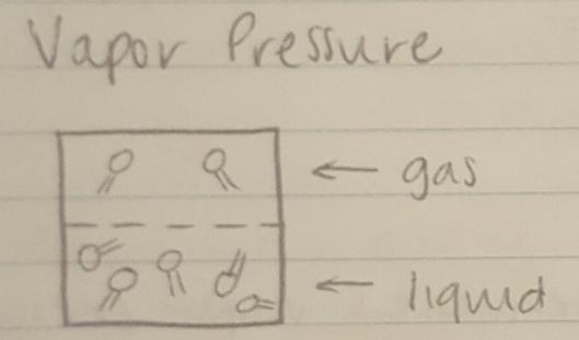 Vapor pressure Chemistry, Vapor, Math