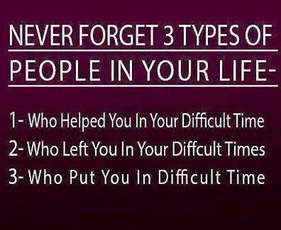 Never Forget Those Most Important In Your Life Quotes Pinterest