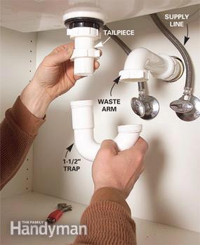 Pin On Plumbing Poster