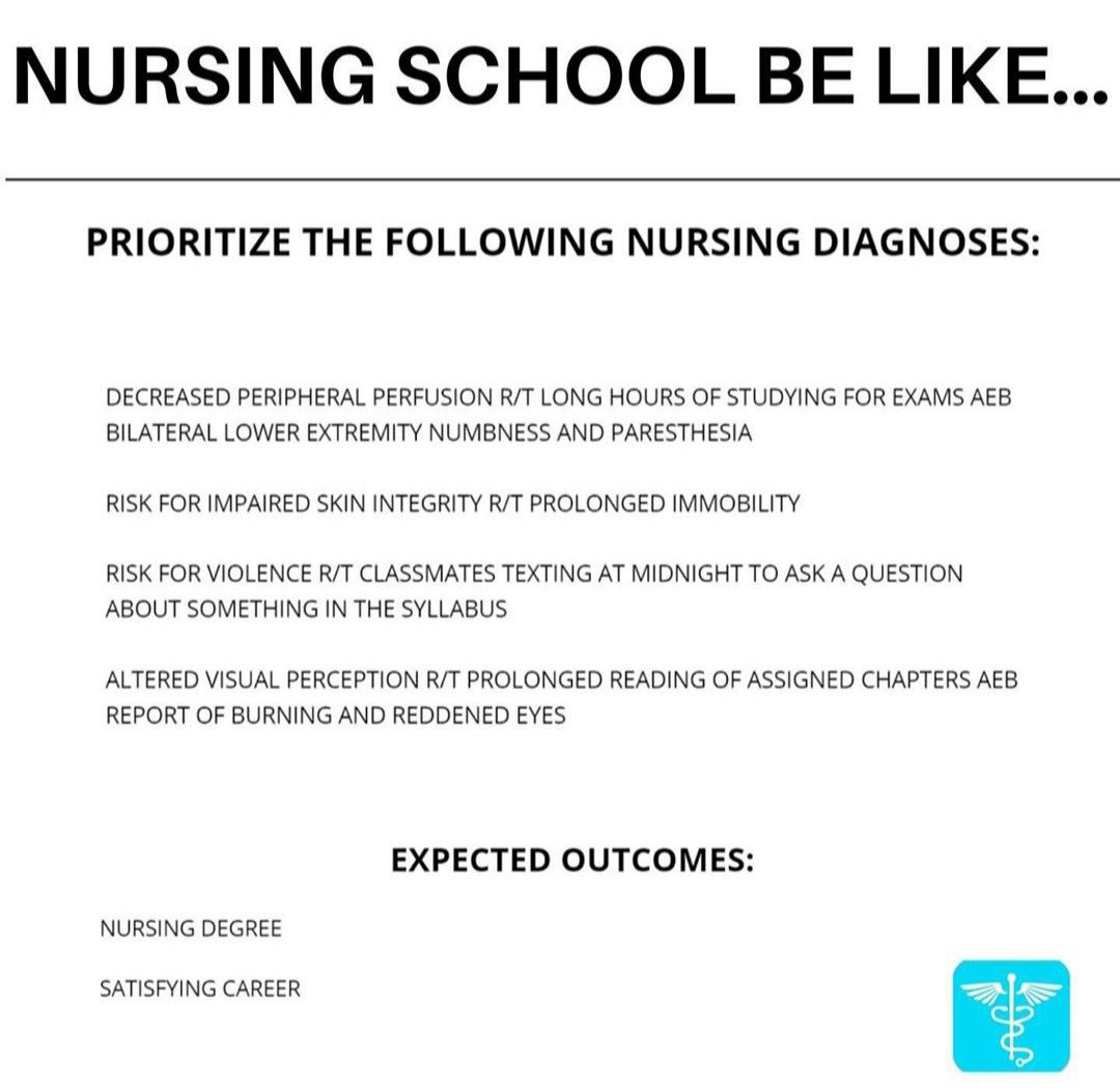 Pin By Samantha Jenkins On Road Full Of Promise Exam Study Nursing Diagnosis This Or That Questions