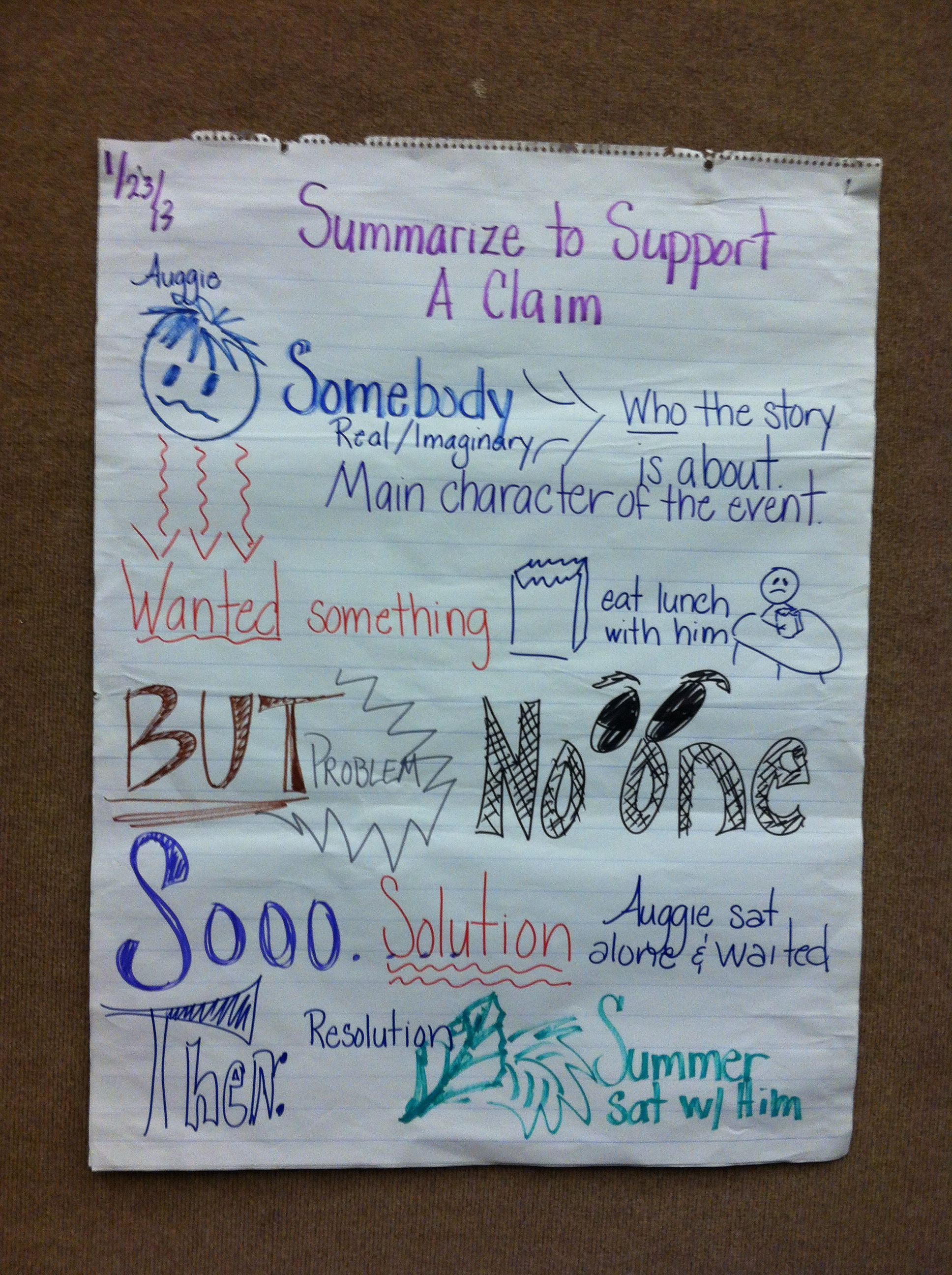 Anchor Chart To Support Summarizing