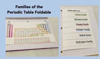Families of the periodic table foldable powerpoints and teachers families of the periodic table foldable this product includes a foldable for both the metal and non metal families of the periodic table urtaz Choice Image