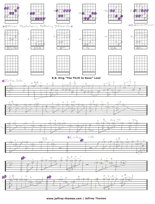 Bb Kings The Thrill Is Gone Lead Worksheet All 5 Pentatonic