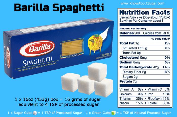 Barilla Spaghetti Sugar Content, How much sugar in Barilla Spaghetti