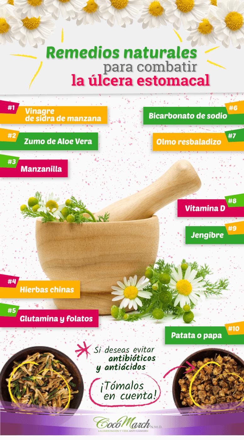 10 Remedios Caseros Para Las úlceras Gástricas Coco March Remedios Para La Gastritis Remedios Acidez Estomacal Remedios