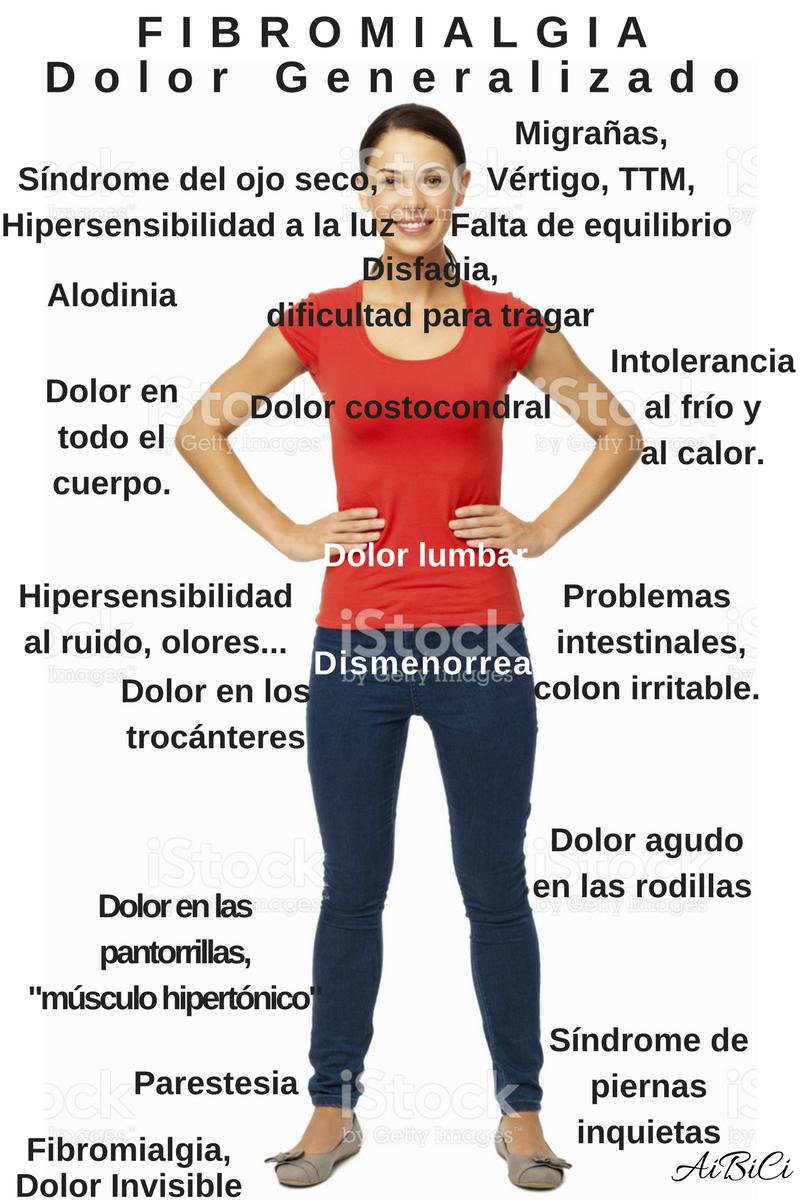 Qué Es La Fibromialgia?  https://goo.gl/iCAhgz