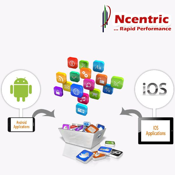 N Centric Technologies India Pvt Ltd Company Is The Company Which