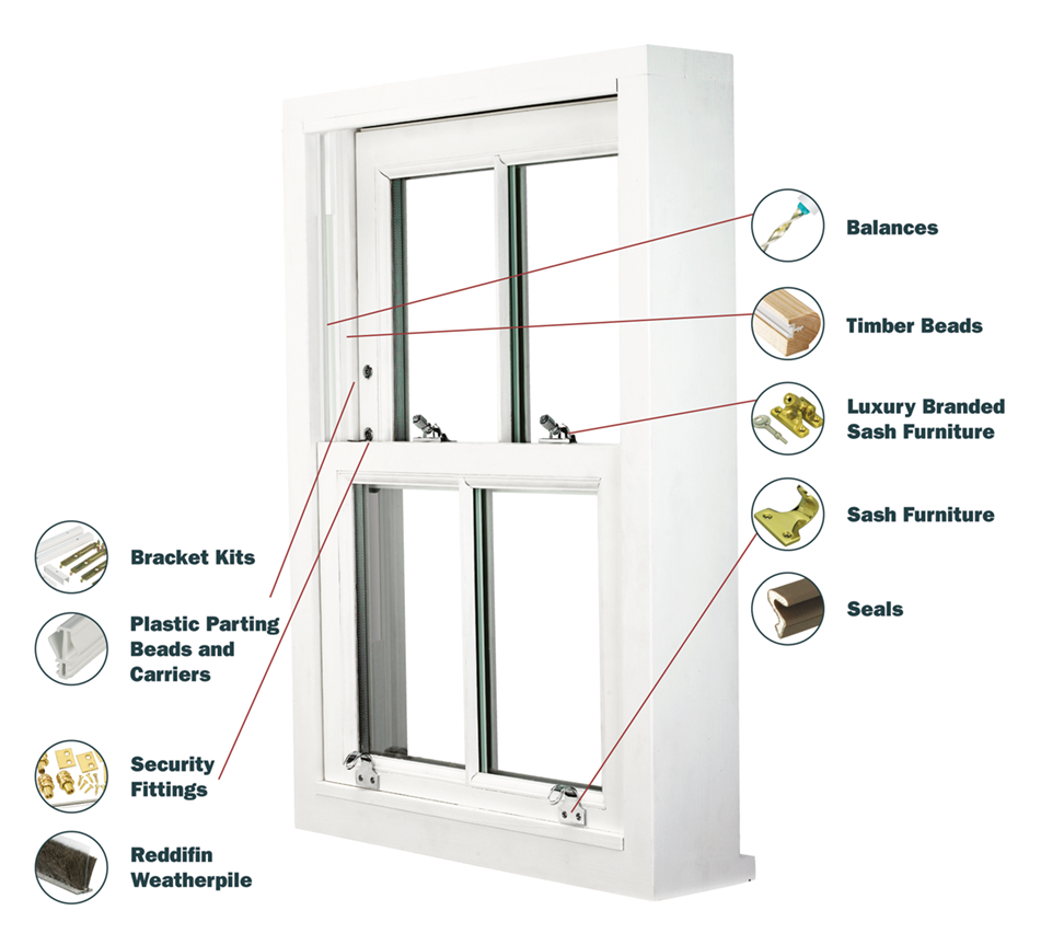 It Has The Overall Look Of A Traditional Box Sash Window