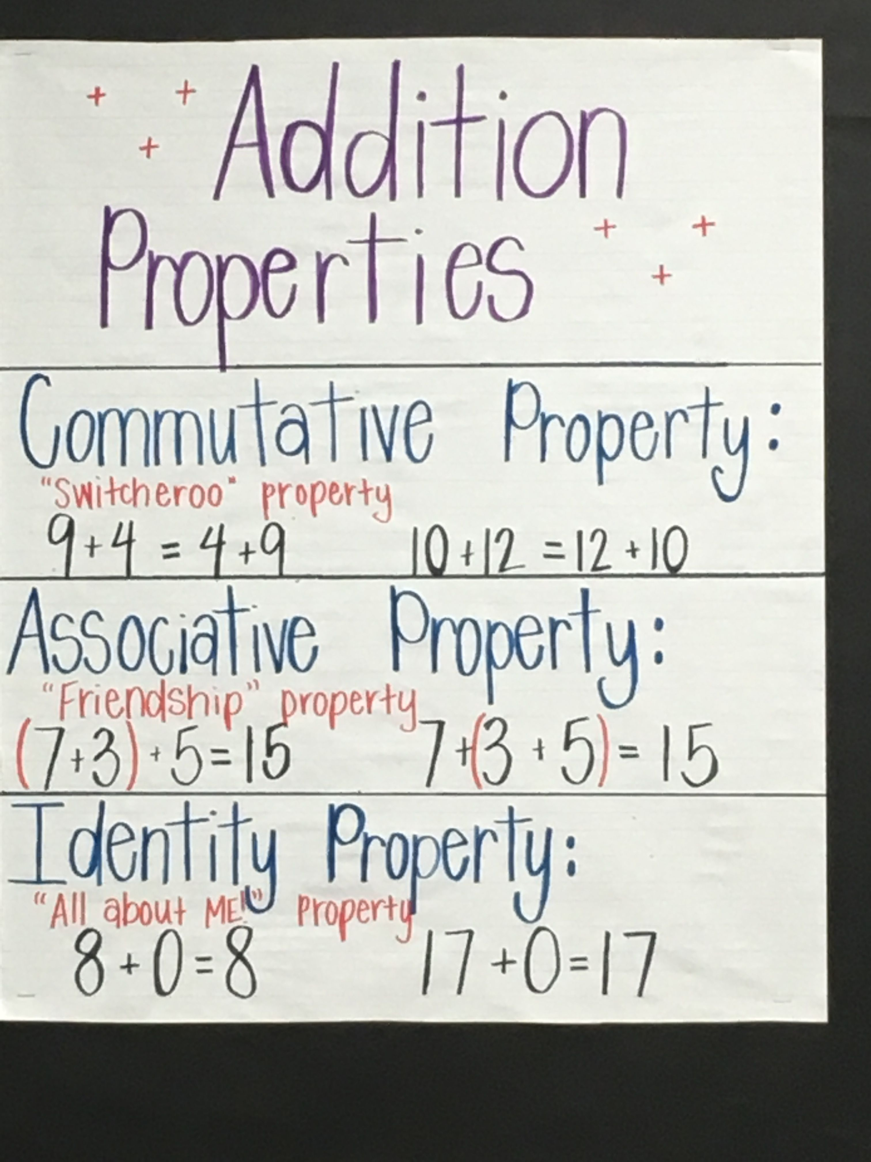 Properties Of Addition Anchor Chart Not My Original