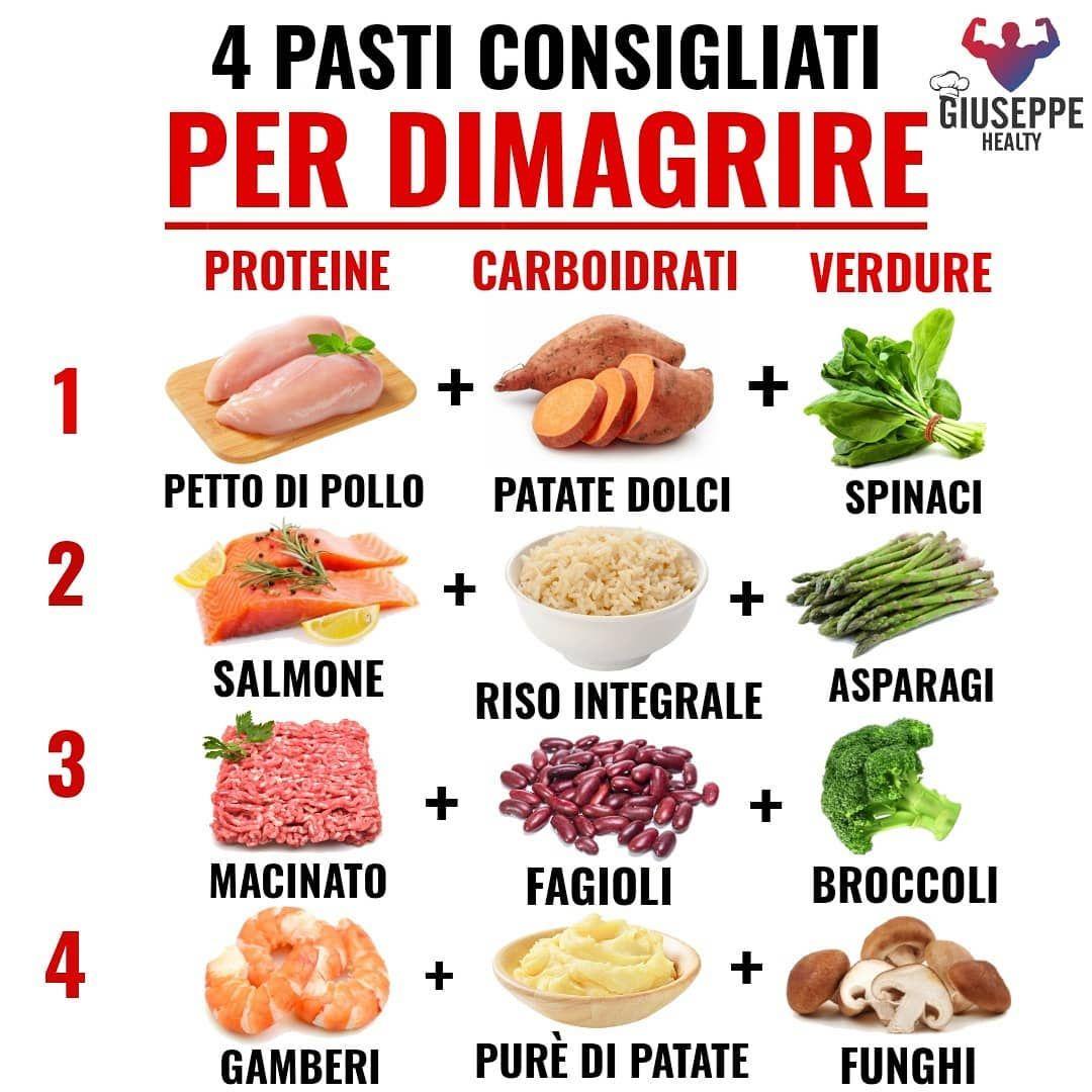 81390b3e4e7f11ff83f476b7c669556e - Ricette Diete