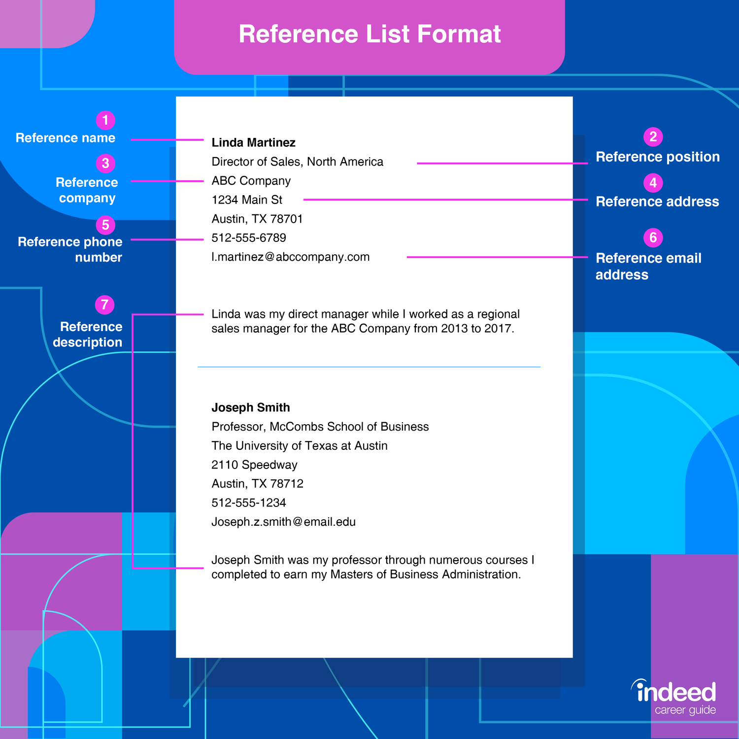 7 Items To Bring To A Job Interview Indeed Com Resume References Job Reference Resume Examples