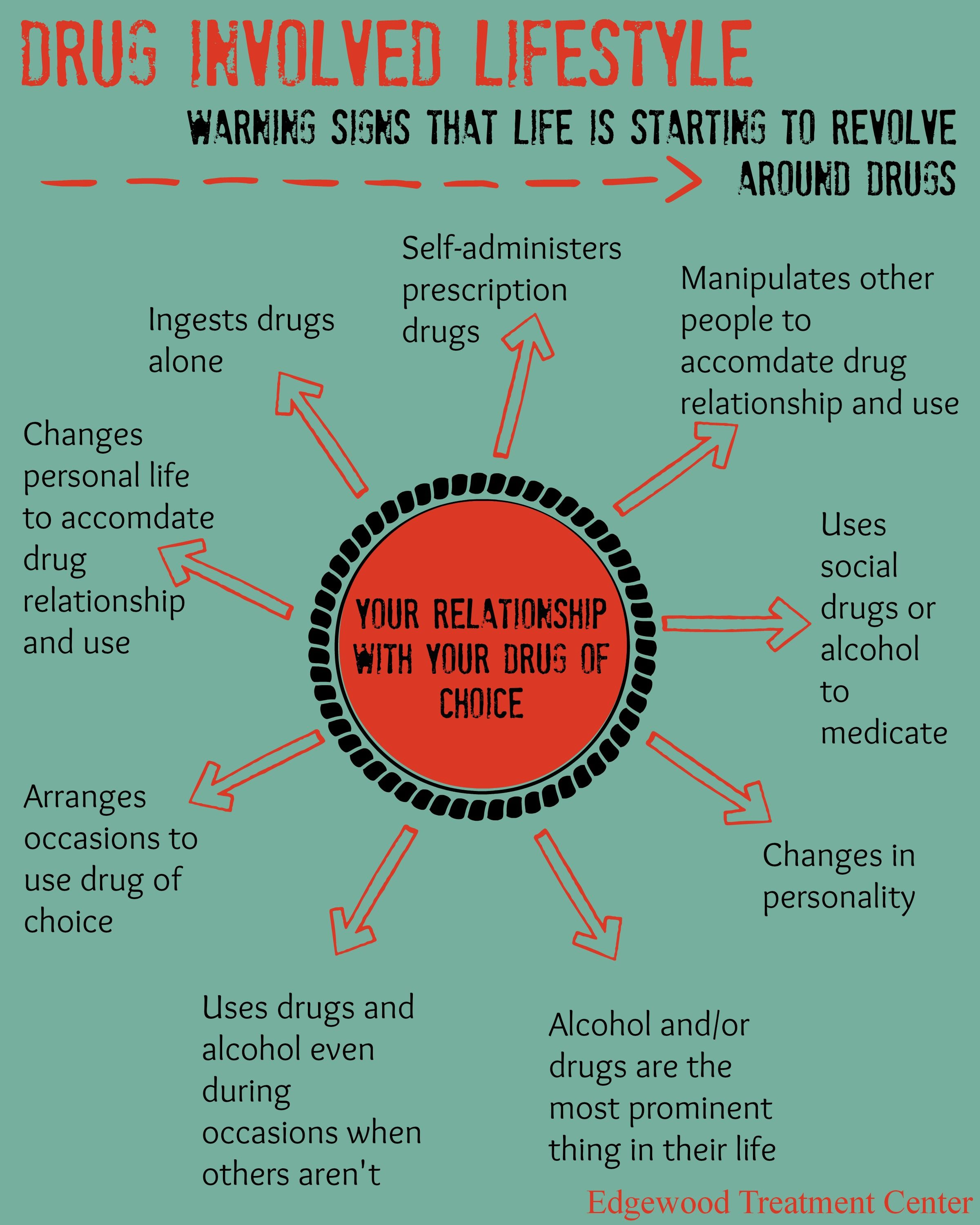 Why the term for the drug, and the tobacco is freely available