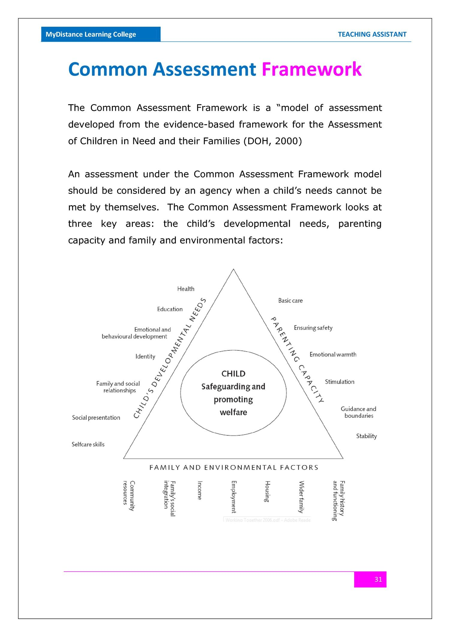 Common Assessment Framework For Assessment Of Children In