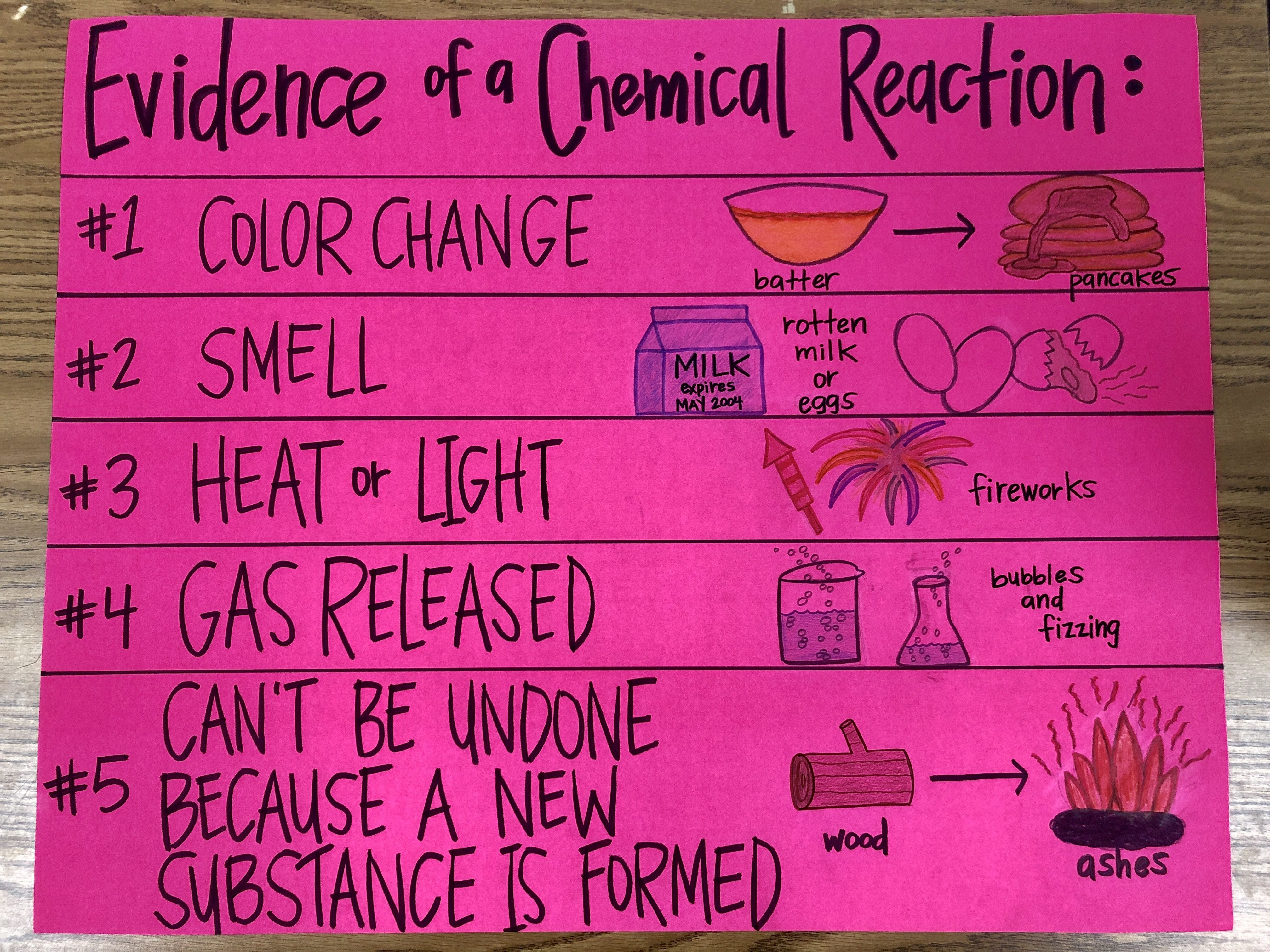 Anchor Chart: Evidence of a Chemical Reaction... use to teach the  difference between physical…   Chemical reactions [ 3024 x 4032 Pixel ]