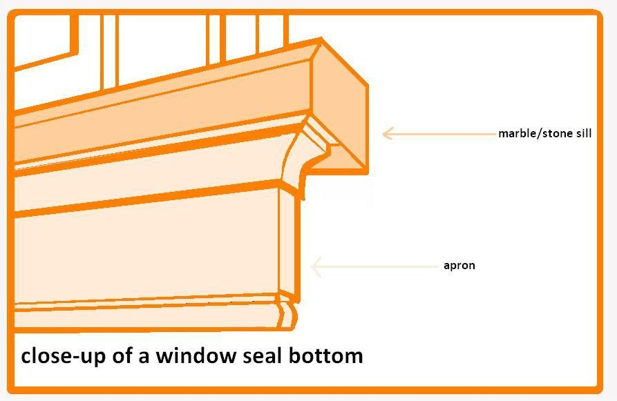 how to cut a window sill