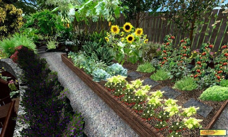 permaculture landscape design | visit startlocal com au ...