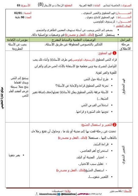 مذكرات السنة الخامسة 5 ابتدائي في اللغة العربية المقطع الثامن الاسبوع الثالث الادماج Bullet Journal Journal 90 S