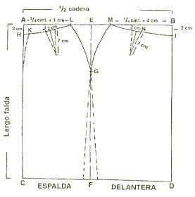 5e37c588d Variantes de la falda base: Falda tubo: Tomando como referencia el ...