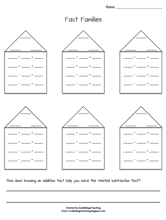 Kindergarten First Grade and Second Grade students will create – Division Fact Family Worksheets
