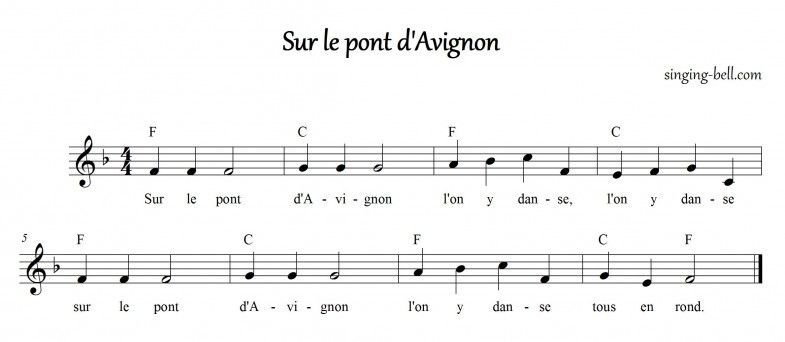 Sur Le Pont D Avignon Free Music Scores Of Children Rhymes