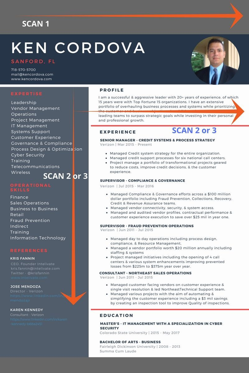 business transformation consultant resume