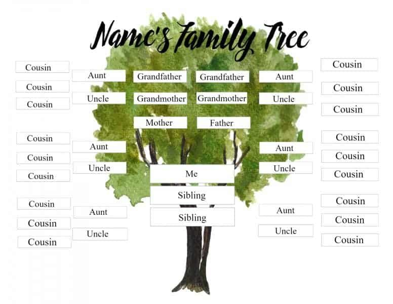 Free Family Tree Template For Kids Customize Online Then Print Family Tree Template Family Tree Template Word Free Family Tree Template