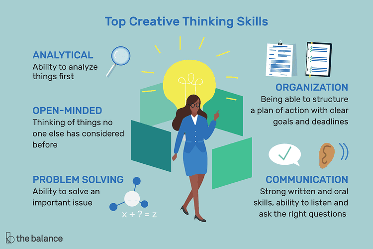 Why Employers Value Creative Thinking Creative Thinking Skills Creative Thinking Thinking Skills