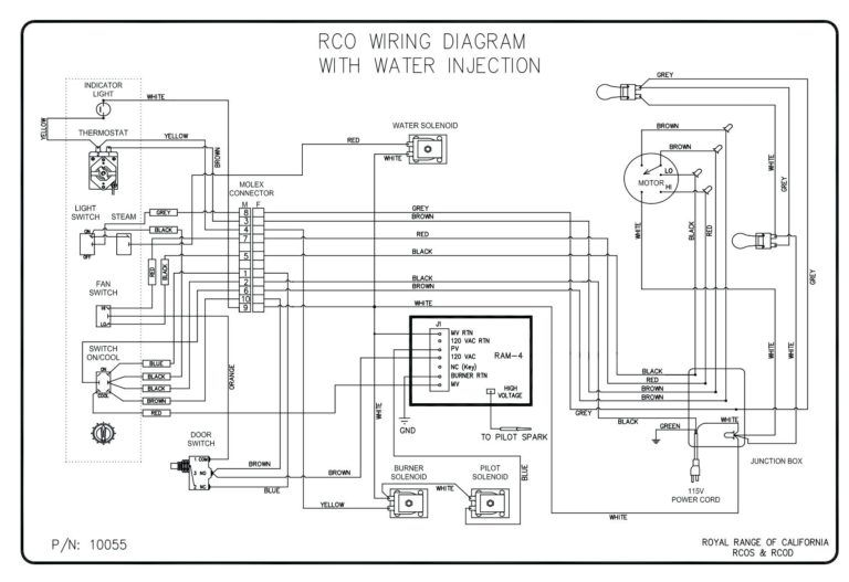 Electric Stove Wiring Diagram Electric Stove Diagram Electric Oven And Hob