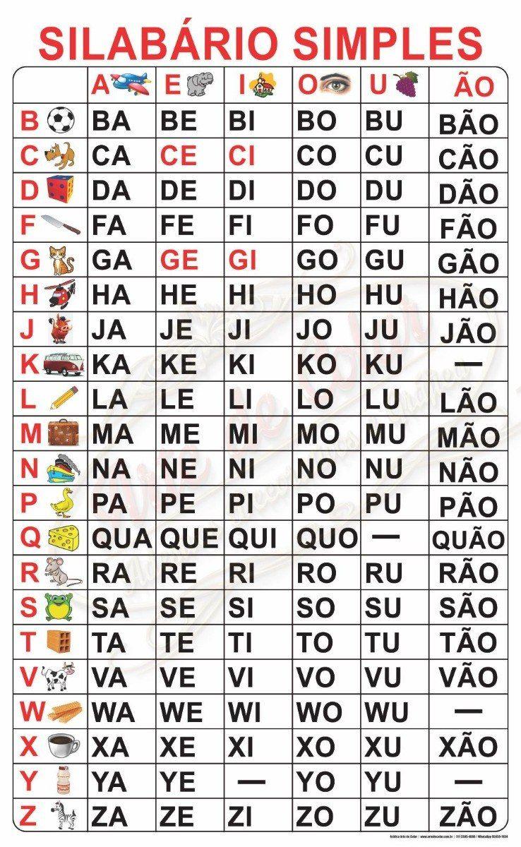 Todas As Silabas Pesquisa Google Silabas Para Imprimir