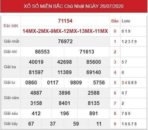 Thống kê xsmb ngày 27/07/2020 - Dự đoán xsmb thứ 2 hôm nay