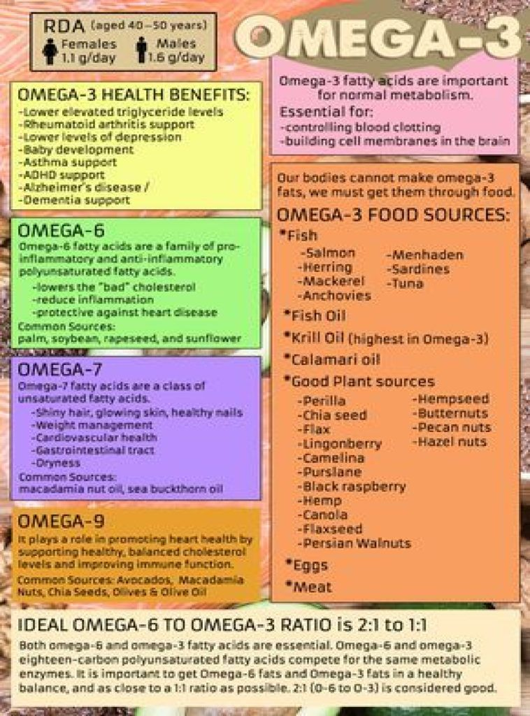 Benefits Of Omega 3 6 7 And 9 Plus Top Omega 3 Food Sources Put