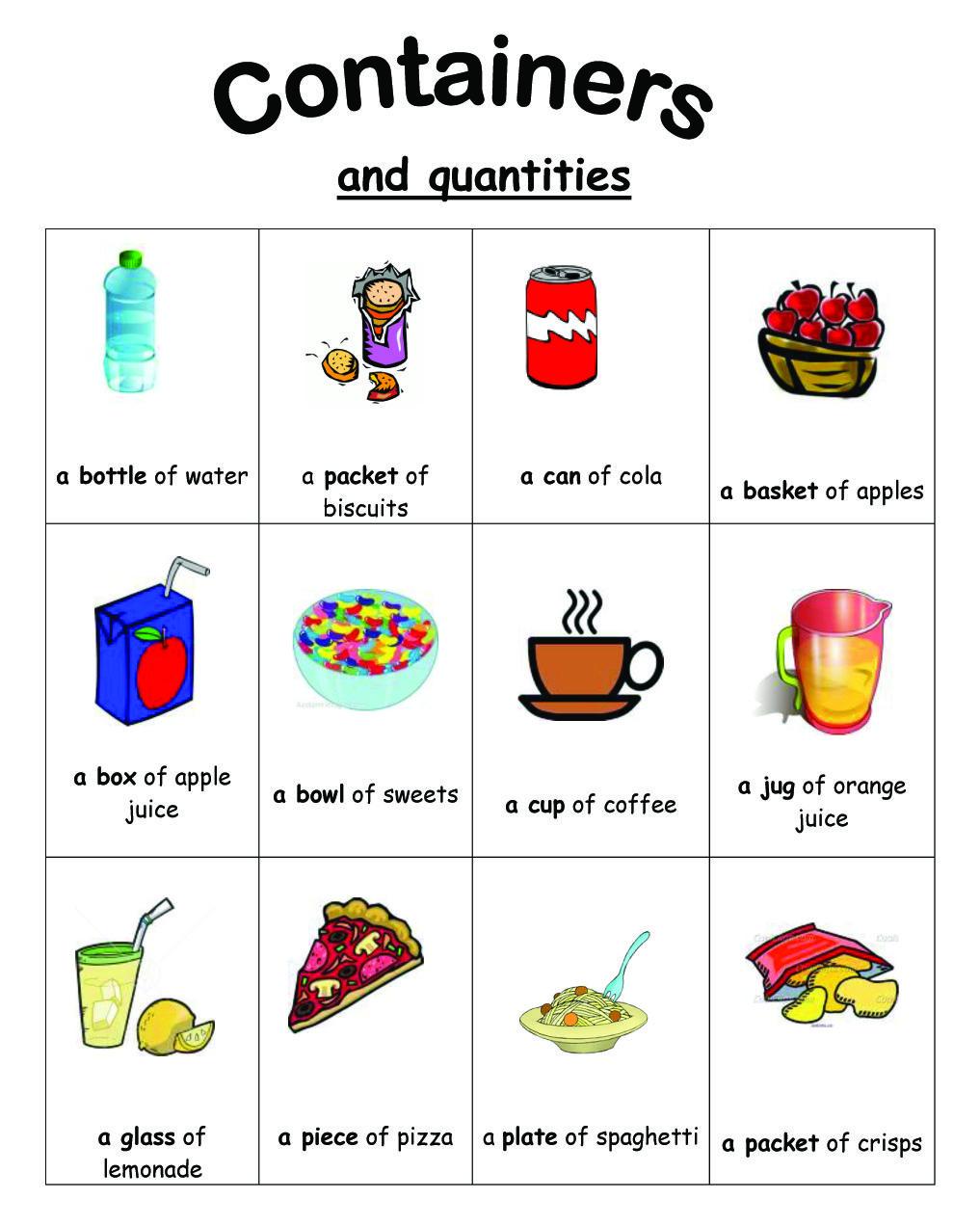 Countable Uncountable Nouns English Pinterest Vocabulary