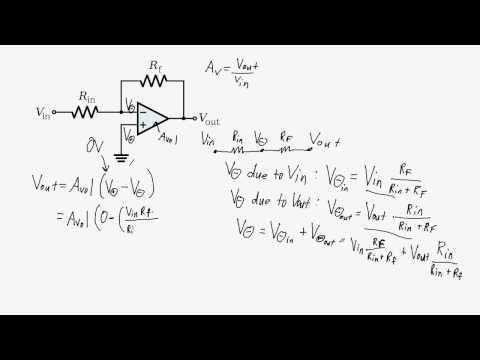 Operational Amplifiers - Inverting Amp Configuration - http://audio.tronnixx.com/uncategorized/operational-amplifiers-inverting-amp-configuration/