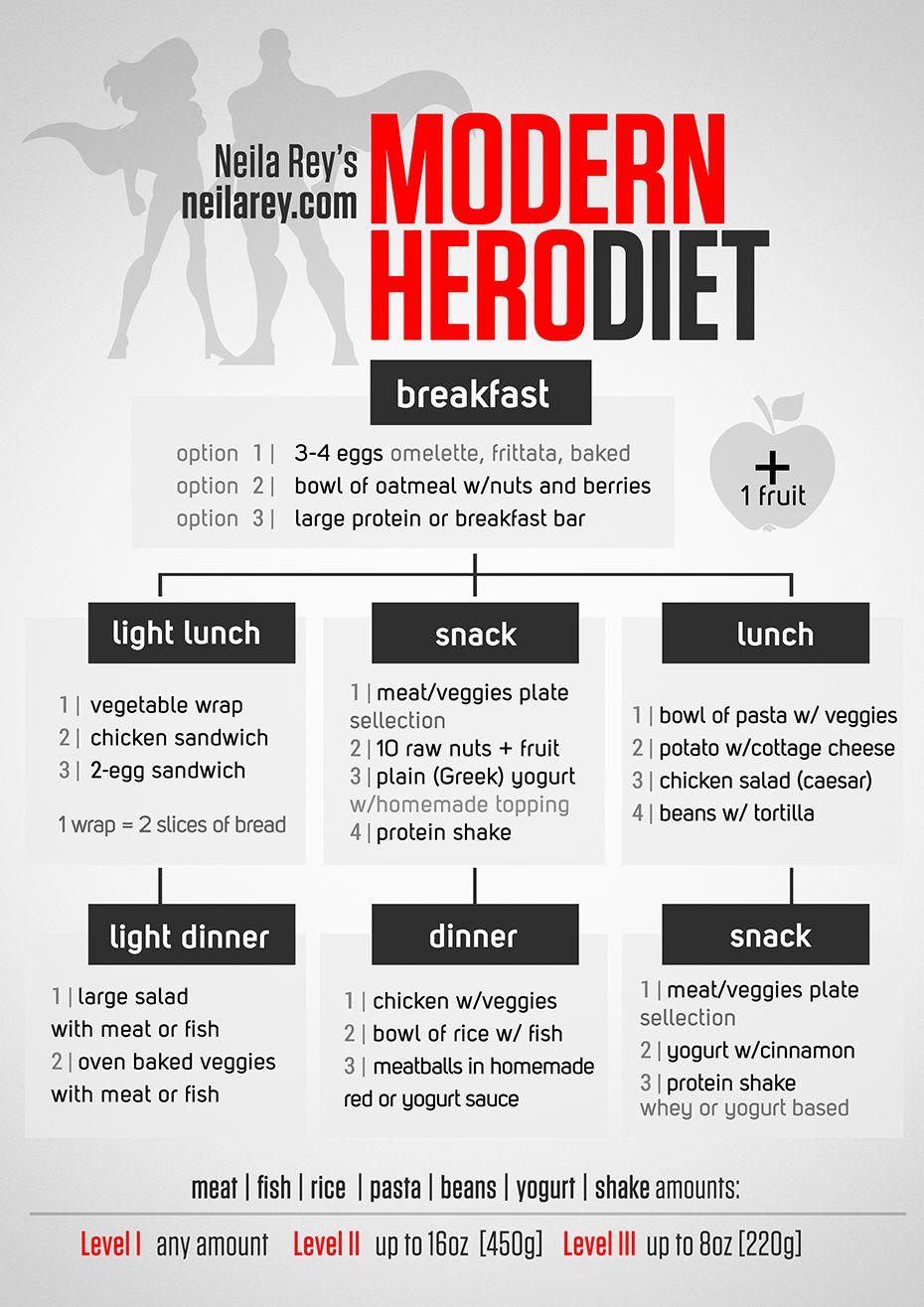 Modern Hero Diet Infographic