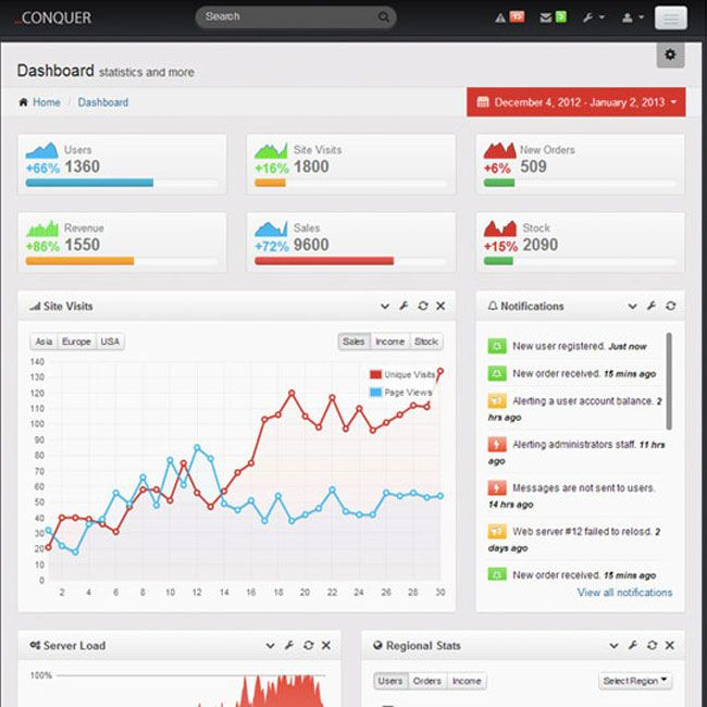 Conquer – Responsive Admin Dashboard Template | Best Admin Templates ...