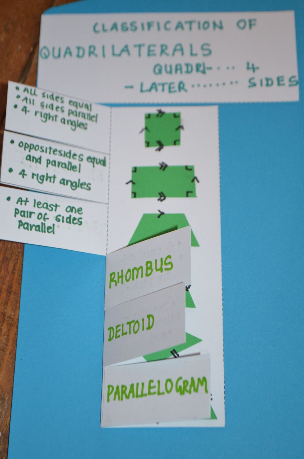 DSC_0437. Helping children learn math with a geometry math page ...