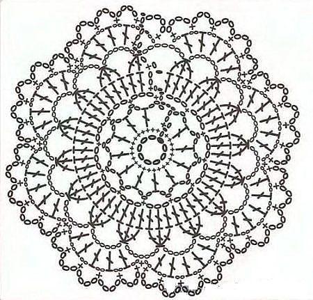 82 Pinterest Crochet Crochet Doilies And